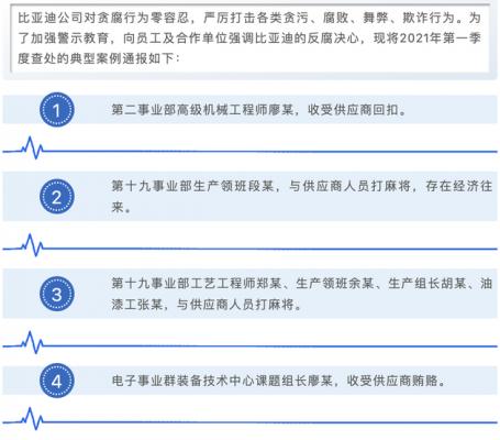 比亚迪自曝多名员工涉贪污腐败:私开赌场、收受贿赂 多人被抓
